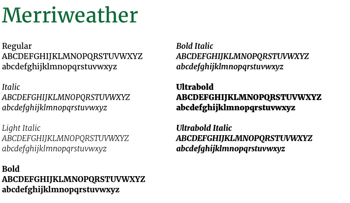 Merriweather Font examples